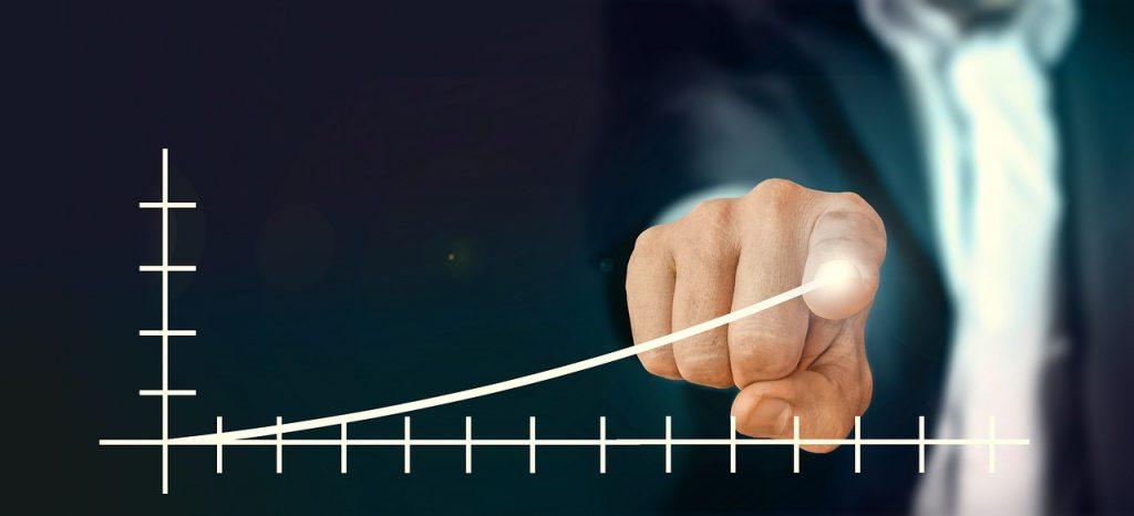 מדד עסק לאחר ולפני